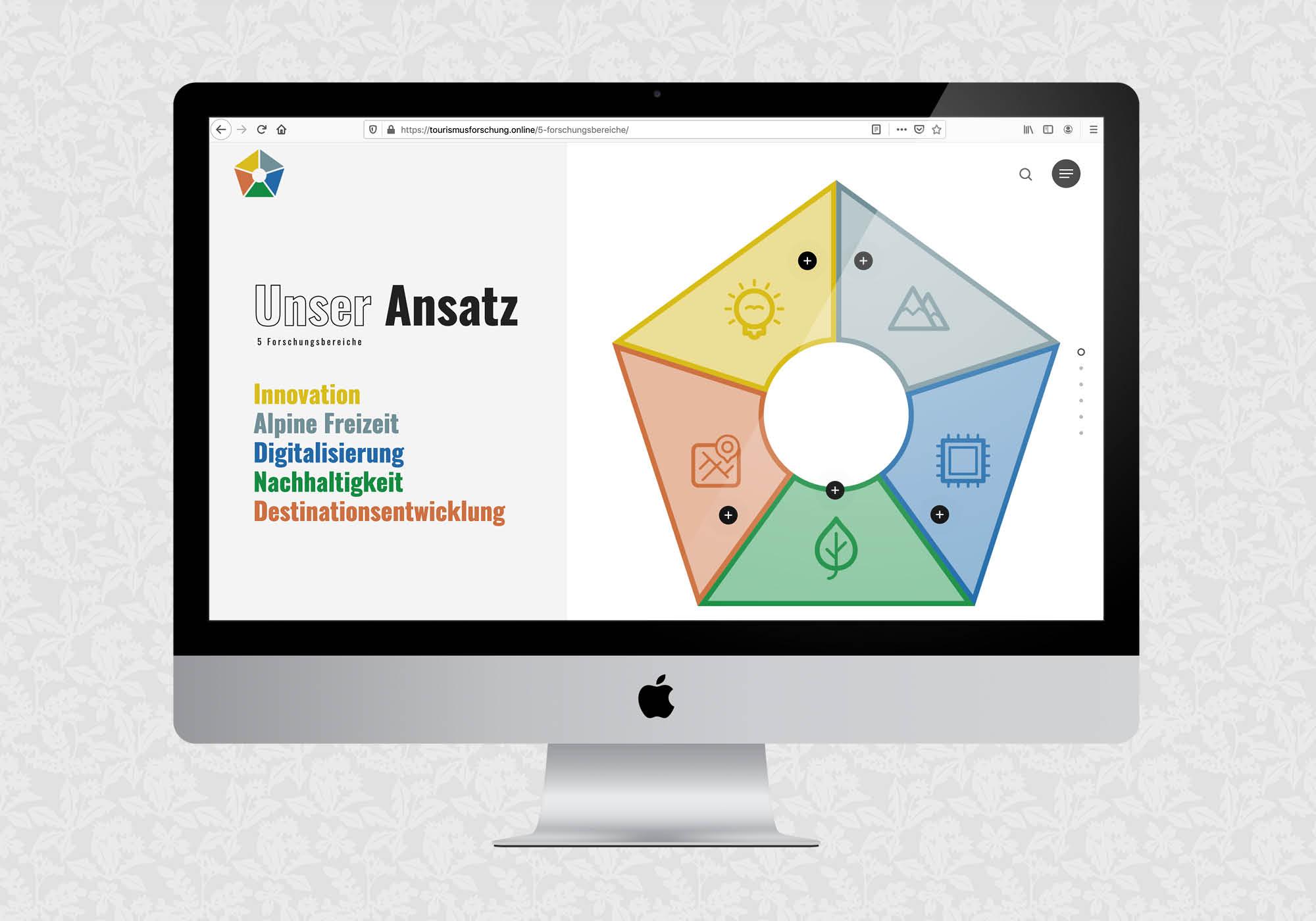 Website für Tourismusforschung online der Uni Innsbruck   © fein fein